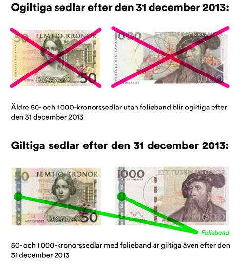 giltiga sedlar 2018